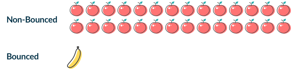 website bounce rate reduction bapple